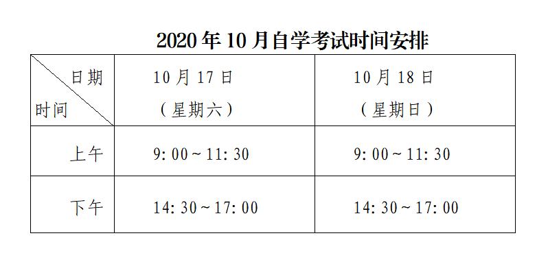 2020、10考试时间